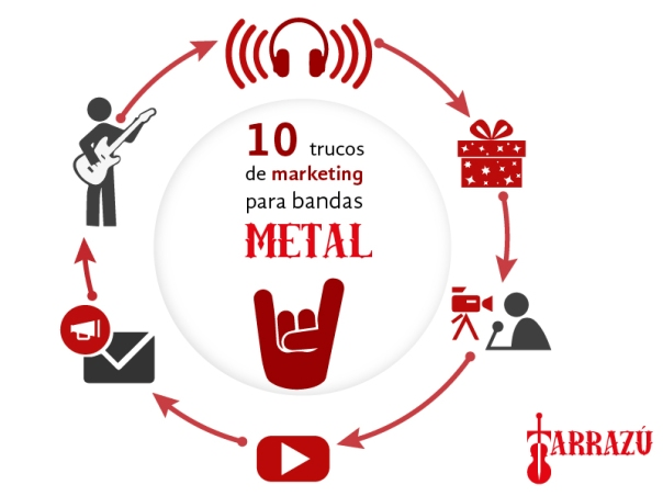 10 tips marketing metal bands